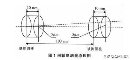 测量体温图片