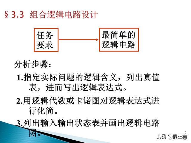数字电路与逻辑设计 任爱峰 电子科技大学【全64讲】(3.22G)...