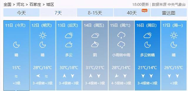 今明后三天天气预报