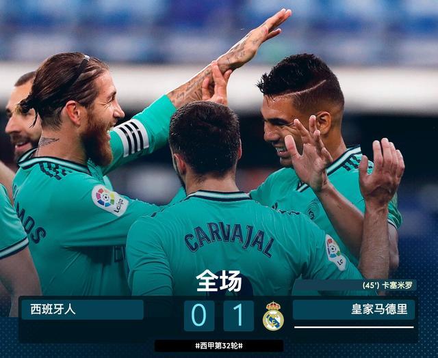 皇马1-0!武磊骗过5名皇马球员禁区前摔倒,拉莫斯举双手一脸无辜