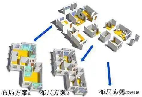 首钢铸造村装配式高层钢结构住宅技术体系研究