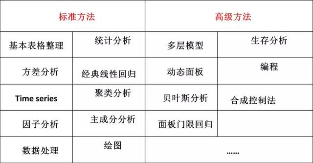 stata学习笔记(一):stata软件入门 - planet - 博客园