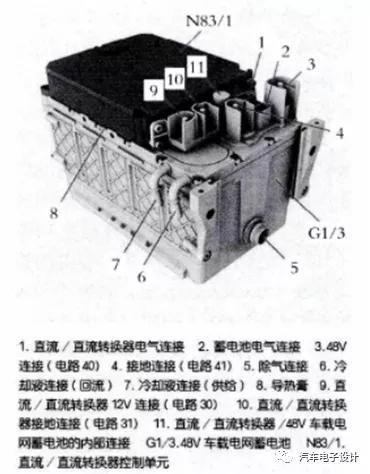 奔驰48V电池拆解