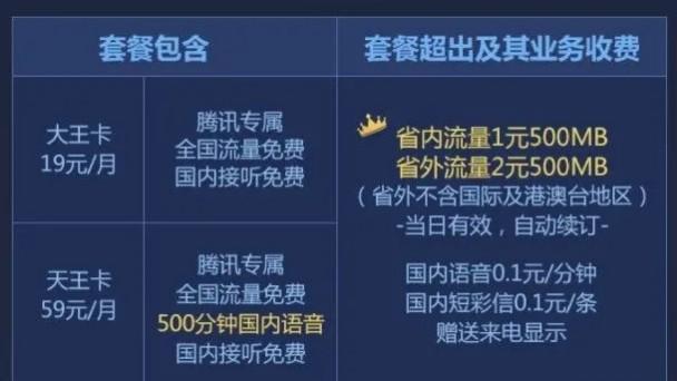 【19元纯流量卡】报价行情_排行_品牌_参数_... -苏宁易购移动版