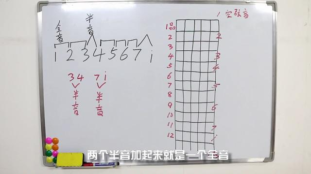 吉他教学1234567入门零基础弹法