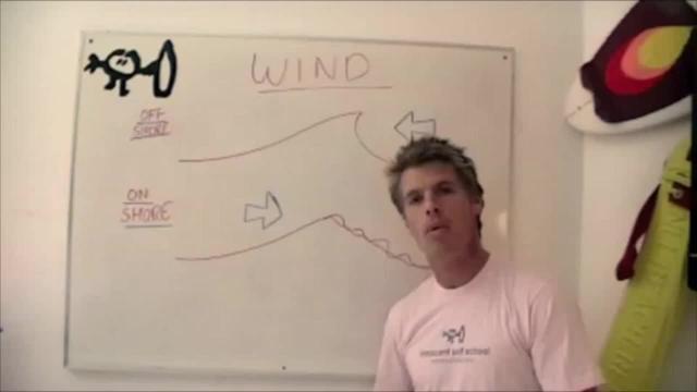 【为什么离岸风的存在是渔场形成的重要原因,向岸风不也影响...