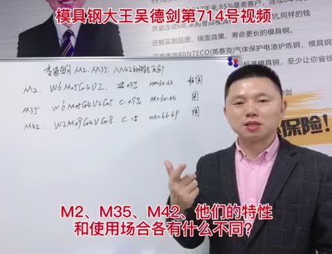 m35是什么材料?