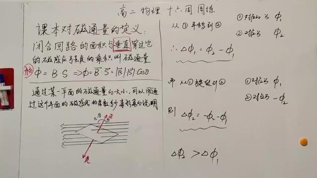 高中物理磁聚焦例题