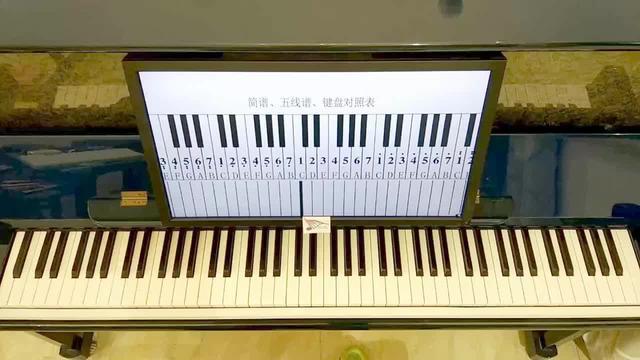 1-6 钢琴键盘与五线谱的对应