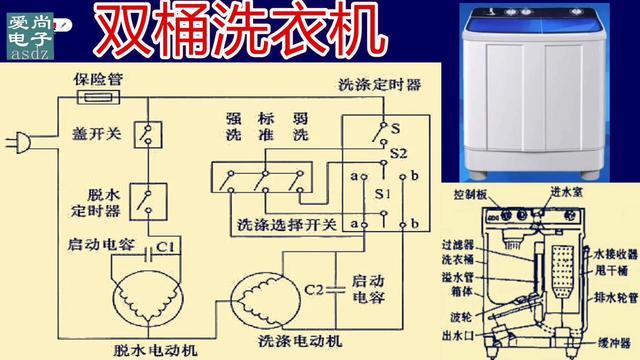 洗衣机结构拆卸图解