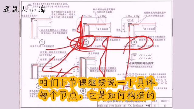 建筑图集16g101一1