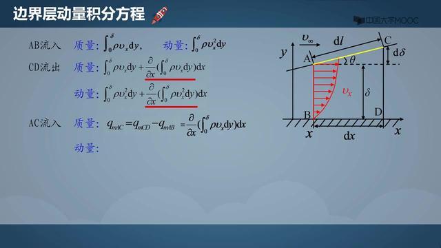 學動量公式