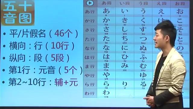 简单易学的日语五十音图