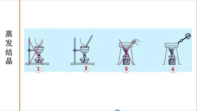 高中化学:常见气体的制取装置图和方程式,超级干货