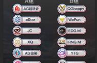王者荣耀:KPL秋季赛分组名单已全部确定,QG实力强运气爆棚