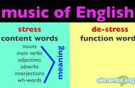 为什么要学习和练习弱读用英语回答