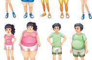 你为减肥做过哪些努力?
