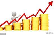 业绩增减与股价趋势周期不同步现象研究