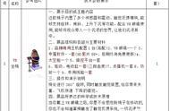 商河县投资近30万元,新建科普体验中心!有VR、机器人、魔箱等