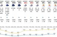 """""""新台风""""正在生成!深圳高温切换暴雨模式,未来……"""