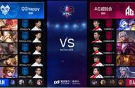 KPL赛况回顾:QGhappy 3-1 横扫AG超玩会 AG惨遭四连败