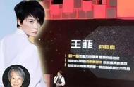 【推荐】王菲真人秀综艺要价8000万:以前不知道综艺这么好赚钱!_网赚小游戏