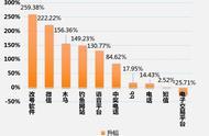 你被诈骗过吗?最高法:2017年全国已结一审电信网络诈骗案件量增幅超7成