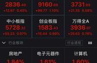市场迎多重利好,三大股指悉数高开!深圳本地股沸腾