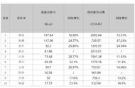 10省中秋旅游收入排行:山西列第五 总收入超75亿元