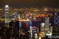 中国最大最有实力金融投资公司是那家