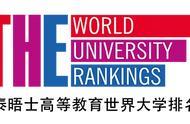 重磅!中科大在泰晤士2020世界大学排名中国内地第三