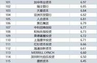 重磅!2019中国PE竞争力排行榜新鲜出炉!昆吾九鼎再次排名第一_绵阳网赚论坛
