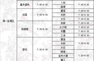 下周二起,广州地铁这条线新增、调整6个常态化限流车站