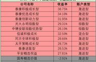中国平安投连险是什么