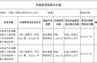 中国中铁深圳项目一周三曝违法遭罚 票据管理屡违规