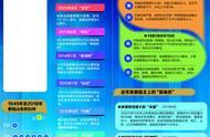 影响青岛的台风七成在七八月份