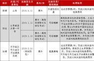 中国女排前国手杨方旭涉兴奋剂 被禁赛4年