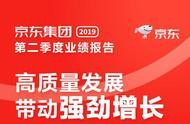 京东二季度净利增六倍,刘强东:不是靠减投资或砍掉亏损业务