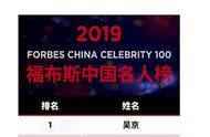 福布斯发布2019中国名人榜前十都有谁 吴京排名第一