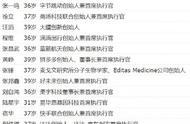 《财富杂志》发布2019年中国40位40岁以下商界精英榜单,最小入榜者29岁