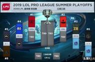 LOL-LPL:iG季后赛首轮惨遭LNG横扫,S9晋级形势岌岌可危