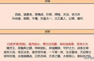 王者荣耀:24号版本更新,四大福利上线,西施最强连招仙人指路