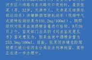 令人失望!国门张鹭醉驾被天津警方证实,上月才当选中超最佳门将
