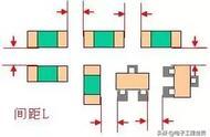 干货 | PCB板layout不容忽视的12个细节