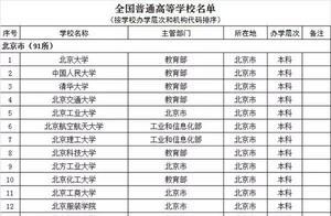 73所野鸡大学又曝光!教育部最新正规大学名录,赶紧收藏!
