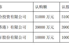 江淮汽车投4.9亿成立合资公司,拟进军汽车融资租赁市场