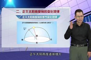 高中精品微课(16)宇宙中的地球——正午太阳高度角的季节变化
