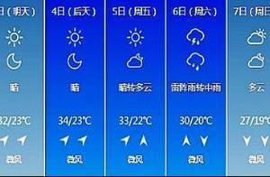"""吉林省8月2日起再度进入""""烧烤模式"""" 须防中暑"""