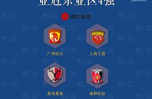 """亚冠东亚区4强出炉:""""五冠王""""汇聚,上港成唯一无亚冠冠军球队"""