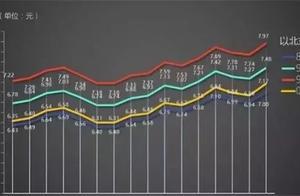 全球油价排行榜,中国位居中下游,委内瑞拉汽油比水便宜!